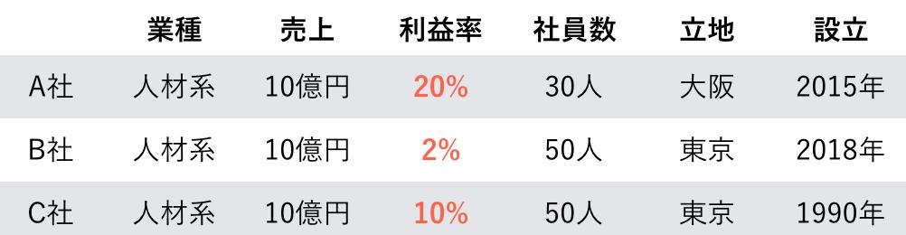 f:id:takumi1105:20200726131854p:plain