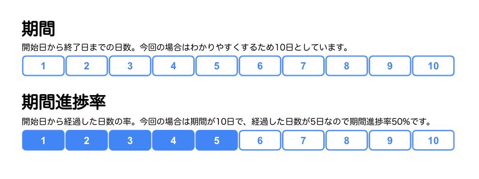 f:id:takumi1105:20210615200443p:plain