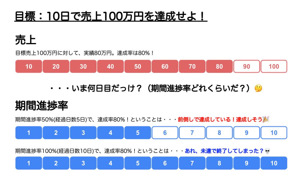 f:id:takumi1105:20210615200512p:plain