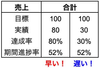 f:id:takumi1105:20210615222156p:plain