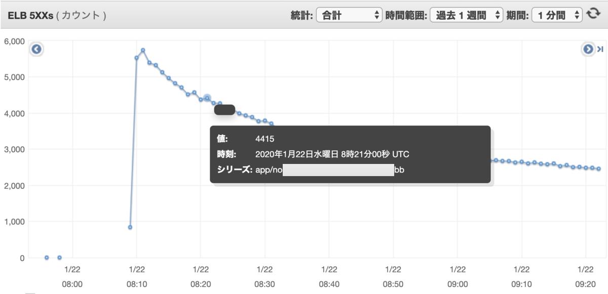 f:id:takumi1129:20200127174336p:plain