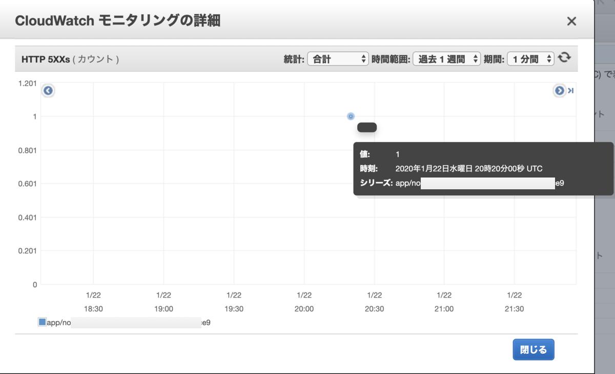 f:id:takumi1129:20200127174730p:plain