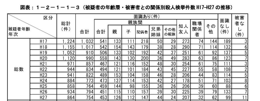 f:id:takumi296:20160821111709j:plain