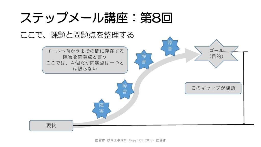 f:id:takumi296:20170826030739j:plain