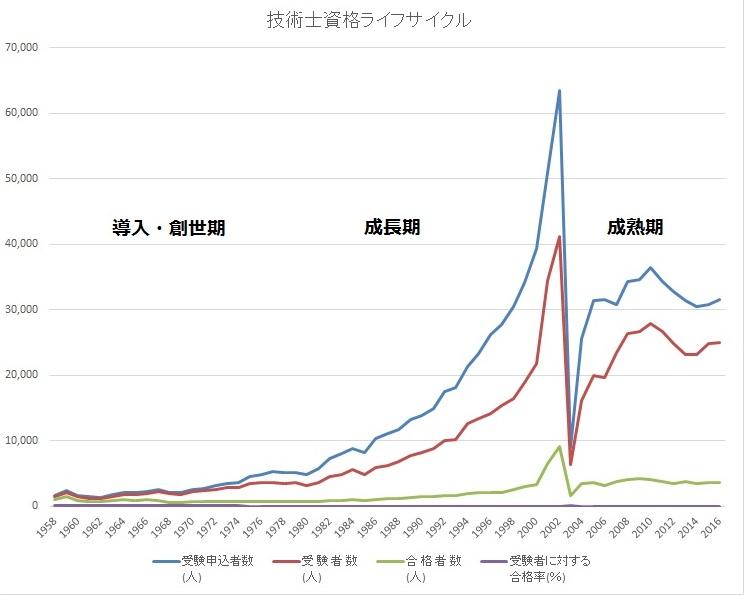 f:id:takumi296:20170910061937j:plain