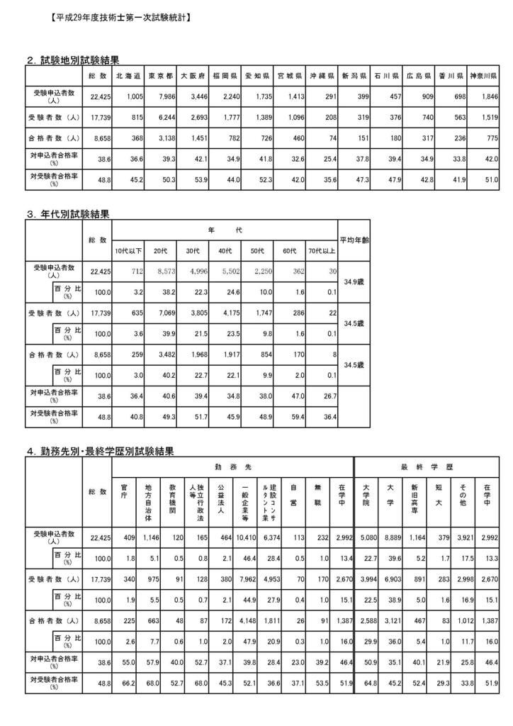 f:id:takumi296:20171216041159j:plain