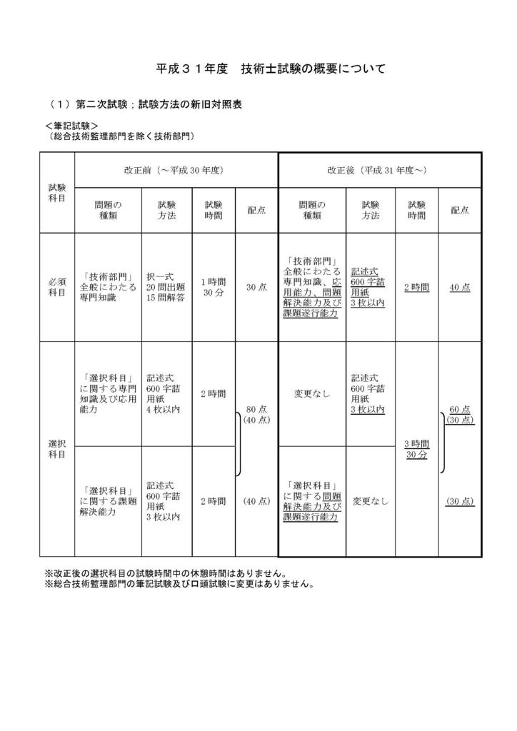 f:id:takumi296:20180426045115j:plain