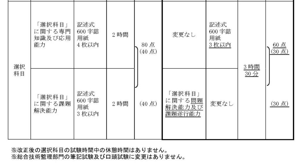 f:id:takumi296:20180426050837j:plain
