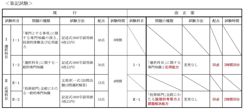 f:id:takumi296:20181005040135j:plain
