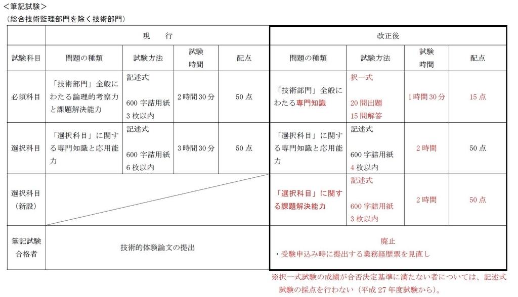 f:id:takumi296:20181005040805j:plain