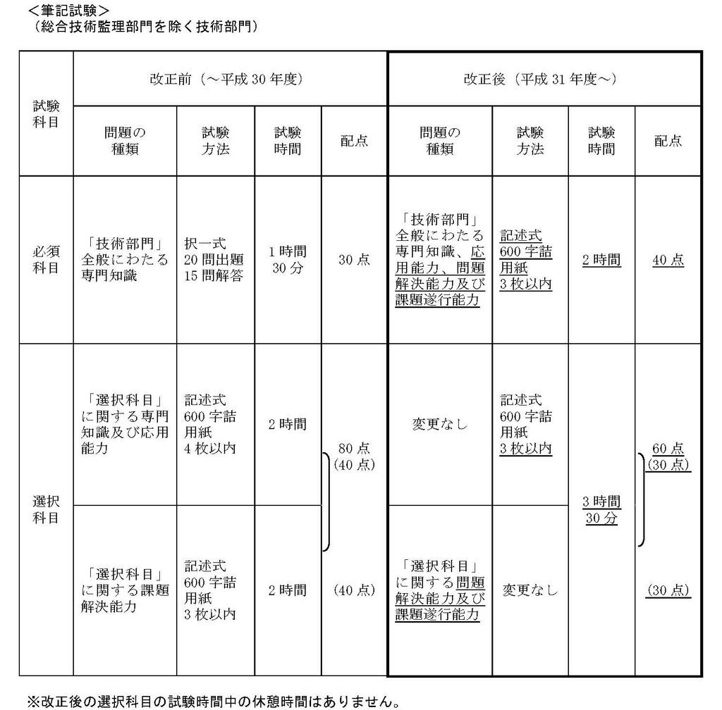 f:id:takumi296:20181005041247j:plain