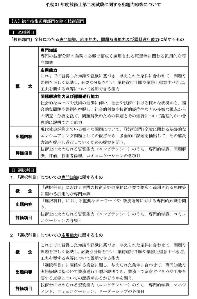 f:id:takumi296:20181005041333j:plain