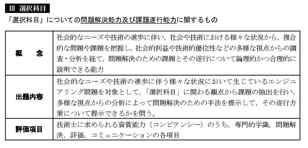 f:id:takumi296:20181005041348j:plain