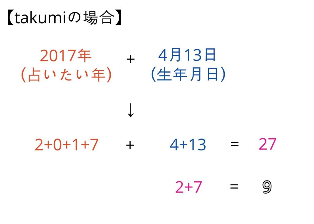 f:id:takumi_13:20170103151934j:plain