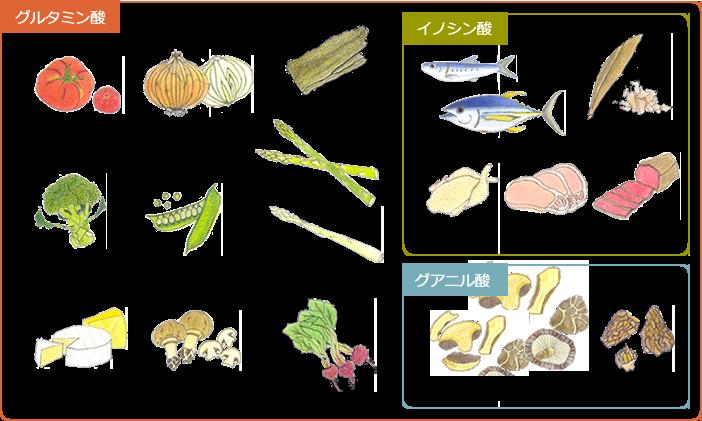 f:id:takumi_13:20180908095005p:plain