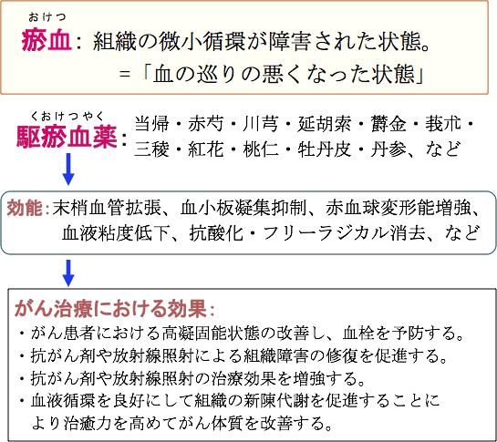 f:id:takumihp100601:20200604102420p:plain
