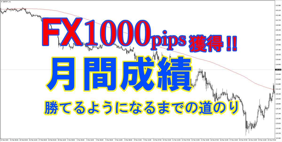 f:id:takumikogamiya:20200408124012p:plain
