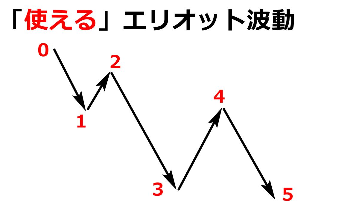 f:id:takumikogamiya:20200410133118p:plain