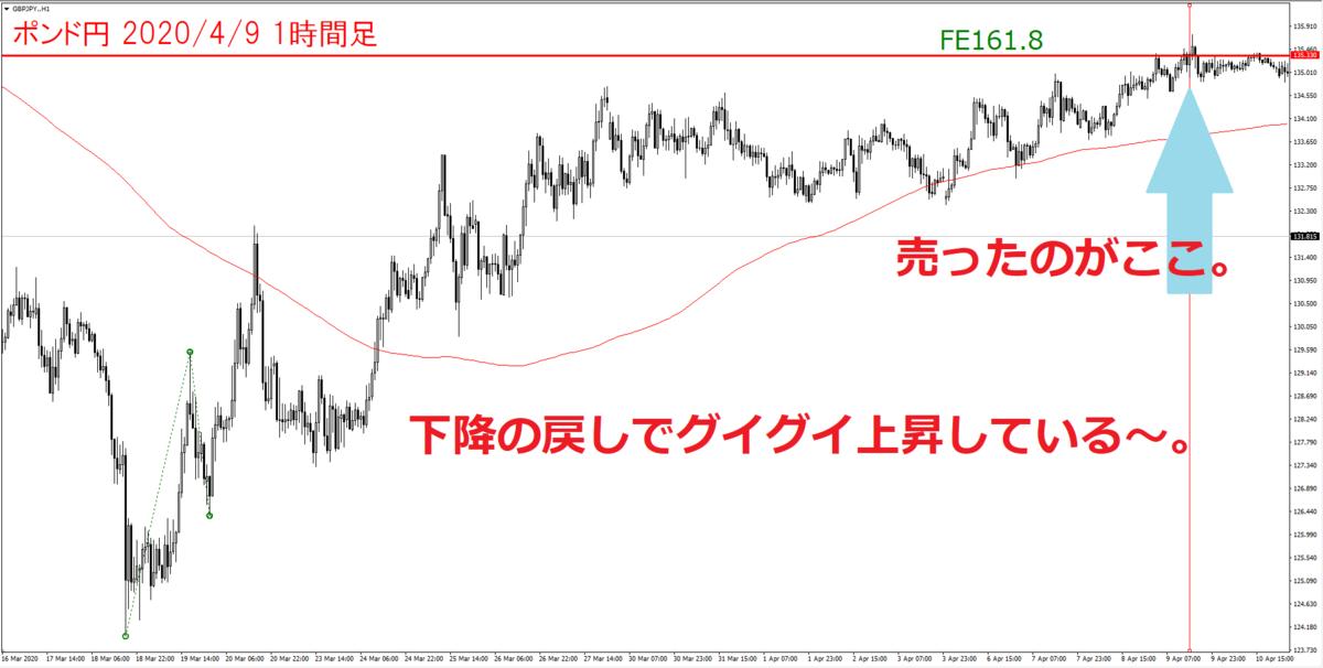 f:id:takumikogamiya:20200508142603p:plain