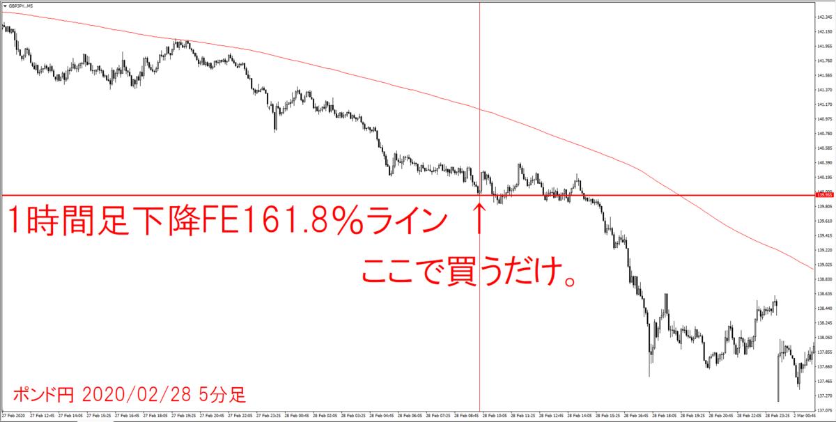 f:id:takumikogamiya:20200511012331p:plain