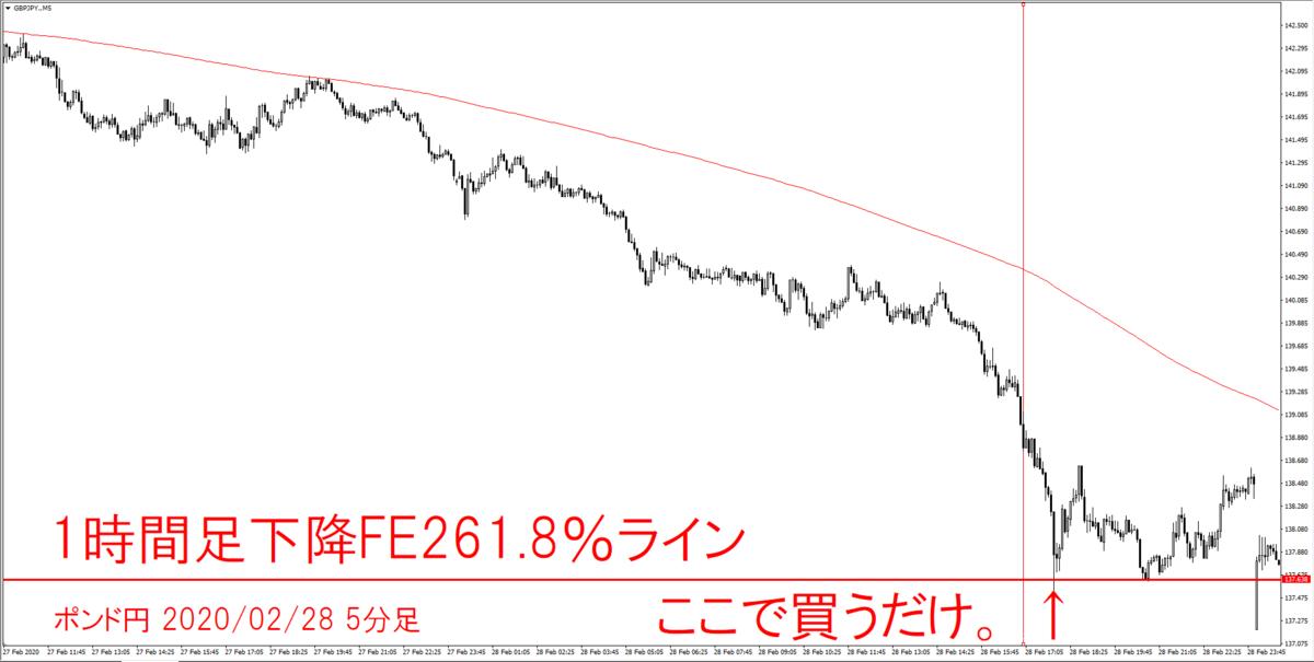 f:id:takumikogamiya:20200511012336p:plain