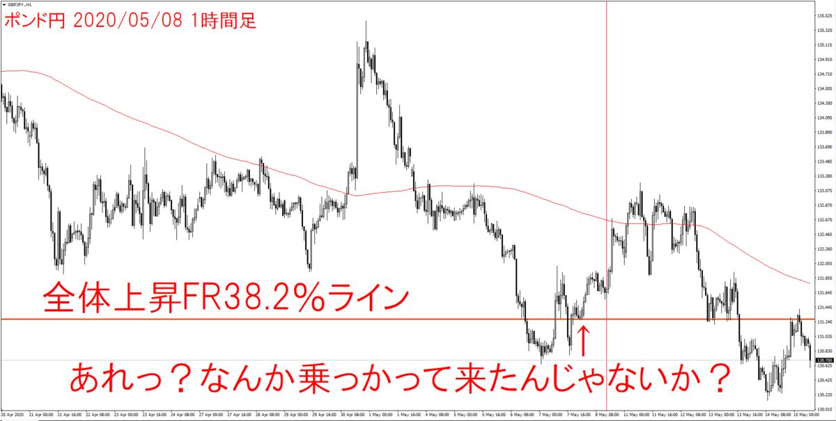 f:id:takumikogamiya:20200515181620p:plain