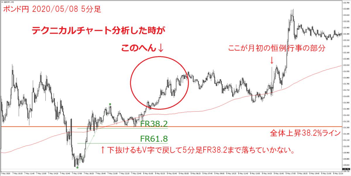 f:id:takumikogamiya:20200516175155p:plain