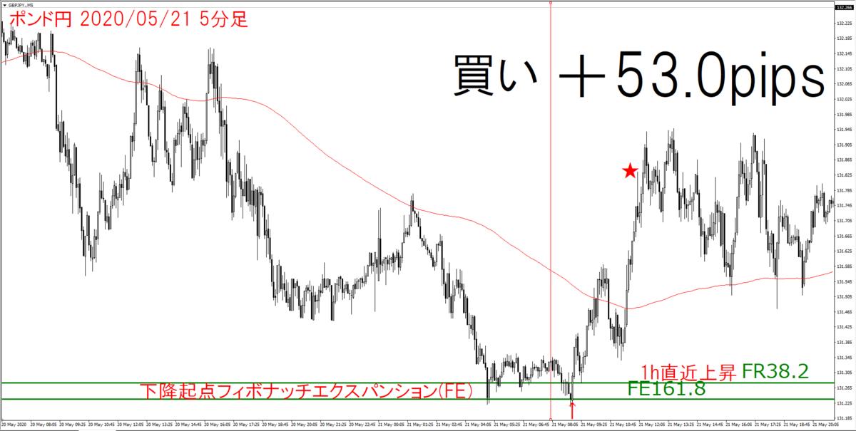 f:id:takumikogamiya:20200601203529p:plain