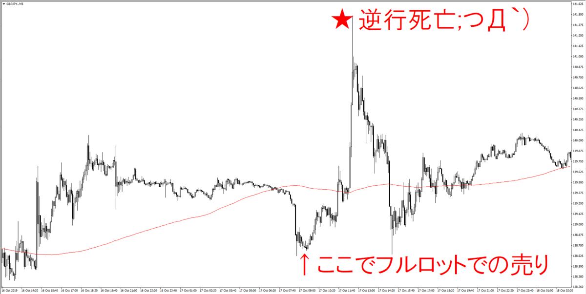 f:id:takumikogamiya:20200601225822p:plain