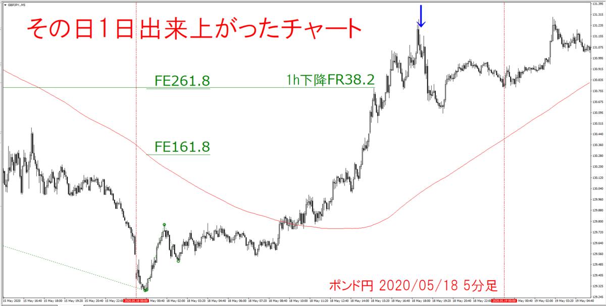 f:id:takumikogamiya:20200601225835p:plain