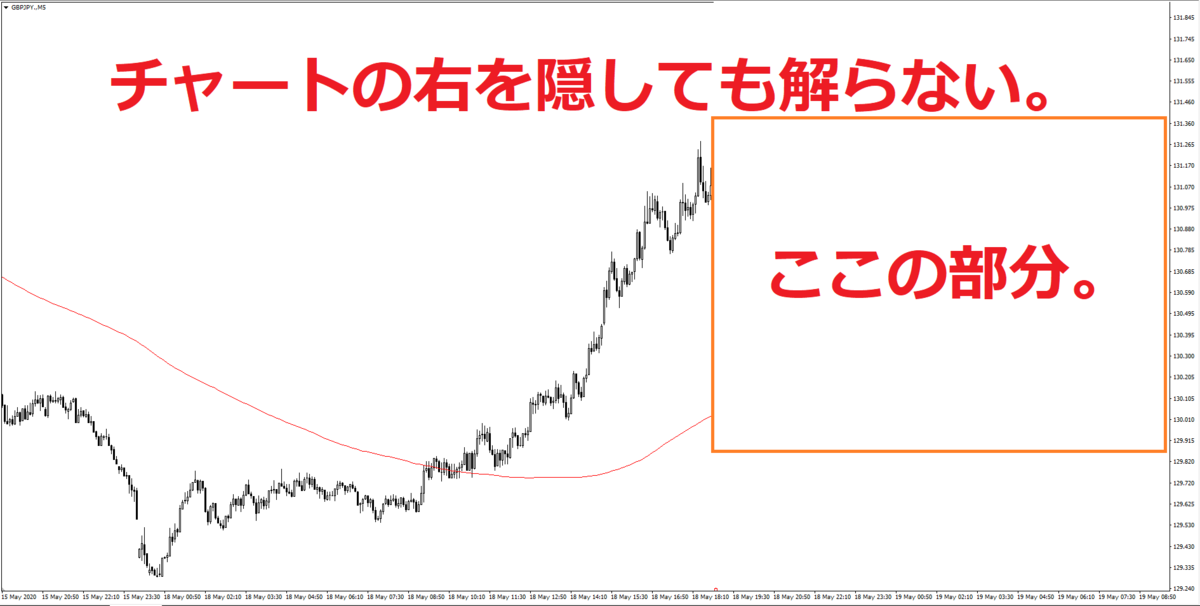 f:id:takumikogamiya:20200602103212p:plain