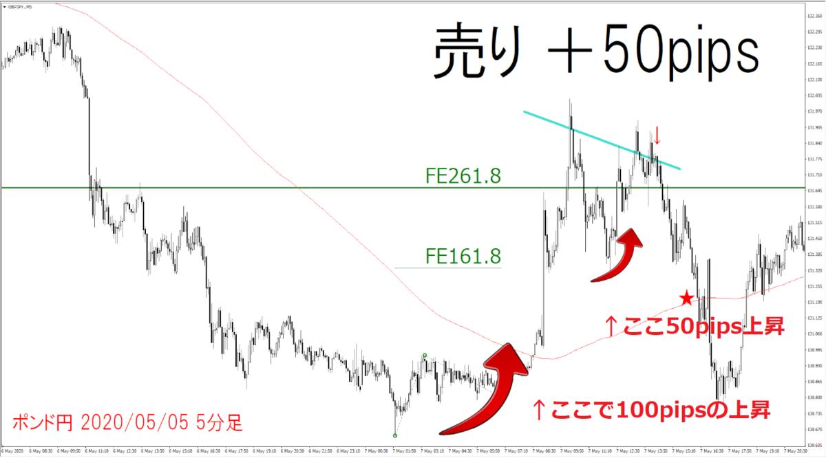 f:id:takumikogamiya:20200602141453p:plain