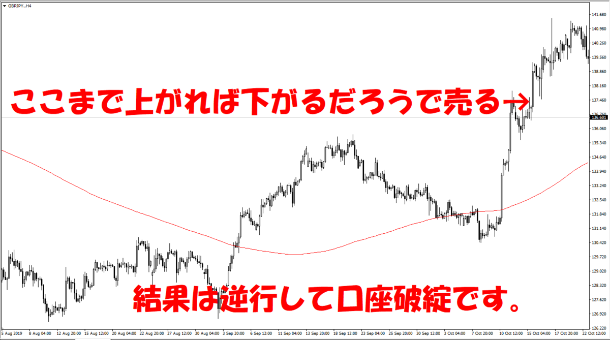 f:id:takumikogamiya:20200603212551p:plain