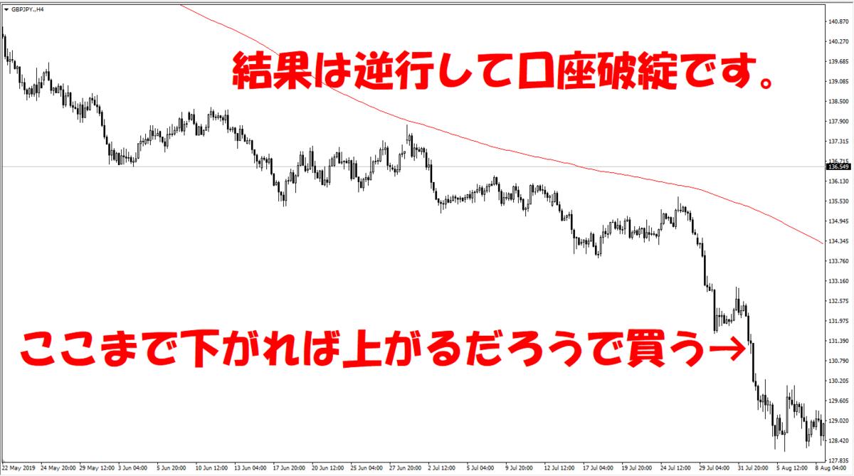 f:id:takumikogamiya:20200603212555p:plain