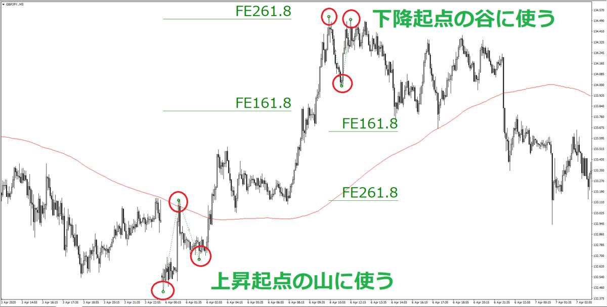 f:id:takumikogamiya:20200609213848p:plain