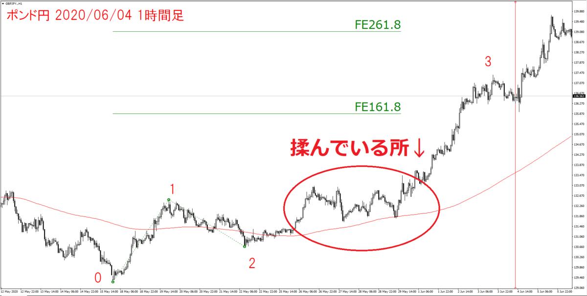 f:id:takumikogamiya:20200609221120p:plain