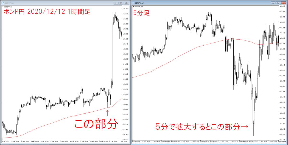 f:id:takumikogamiya:20200613124618p:plain