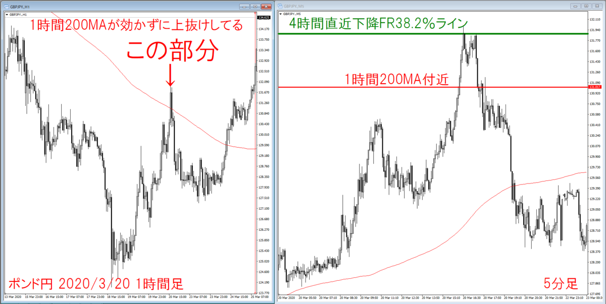 f:id:takumikogamiya:20200613124622p:plain