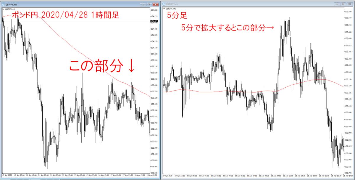 f:id:takumikogamiya:20200613124627p:plain