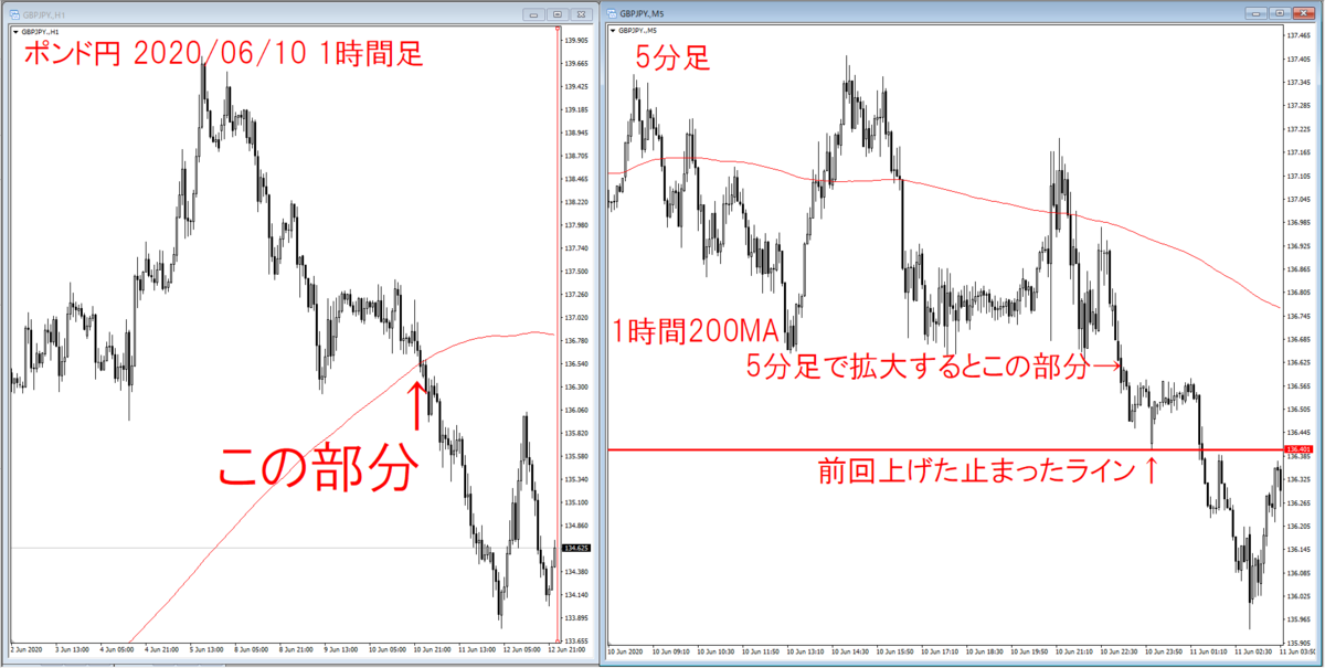 f:id:takumikogamiya:20200613124637p:plain