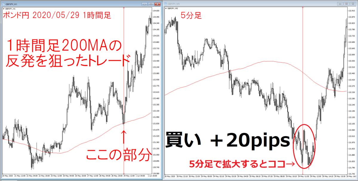 f:id:takumikogamiya:20200613124649p:plain