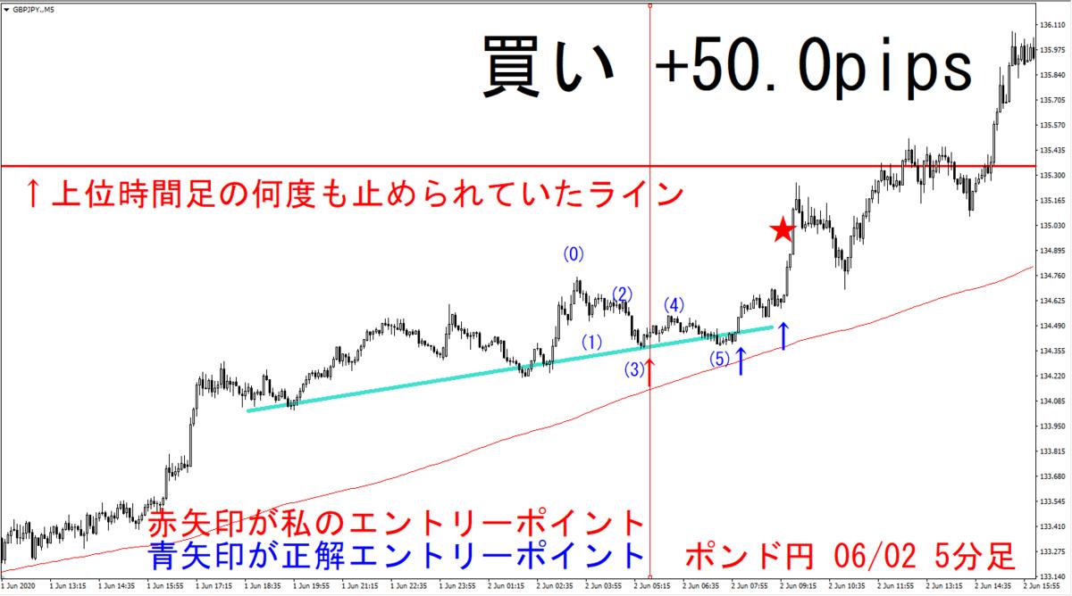 f:id:takumikogamiya:20200621133253p:plain