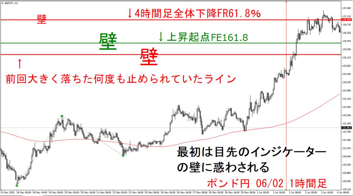 f:id:takumikogamiya:20200621133256p:plain