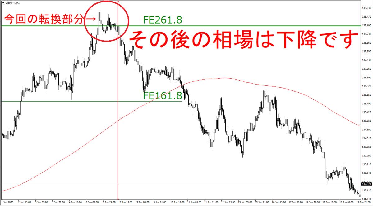 f:id:takumikogamiya:20200622200650p:plain