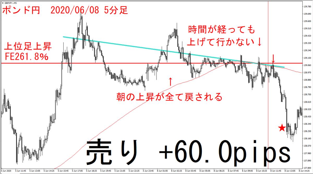 f:id:takumikogamiya:20200622200655p:plain