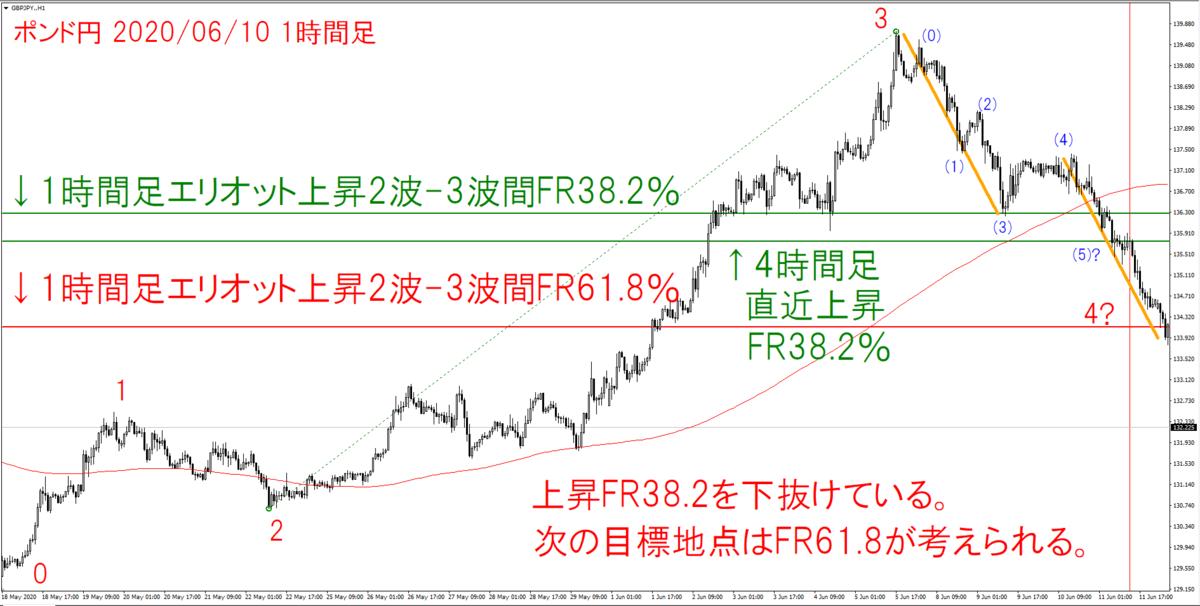 f:id:takumikogamiya:20200629012616p:plain