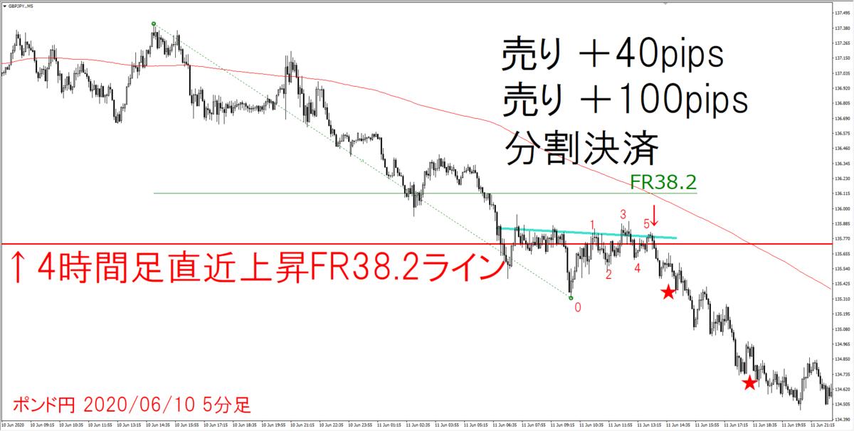 f:id:takumikogamiya:20200629014055p:plain
