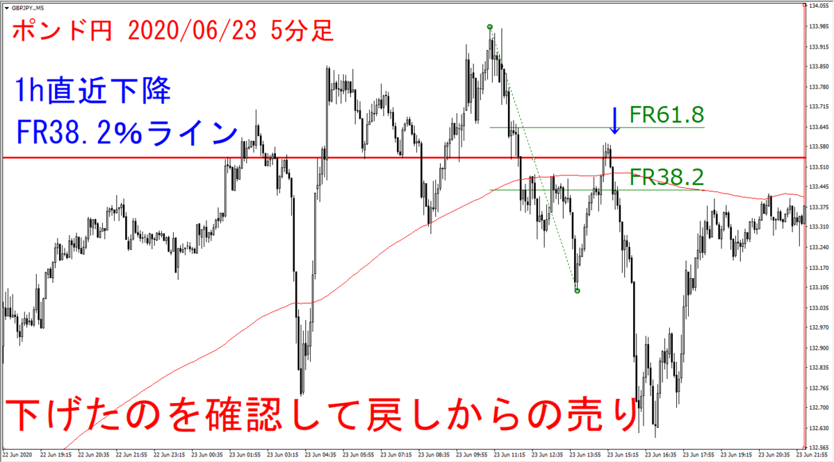 f:id:takumikogamiya:20200706185328p:plain