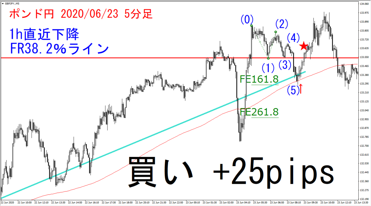 f:id:takumikogamiya:20200706193027p:plain