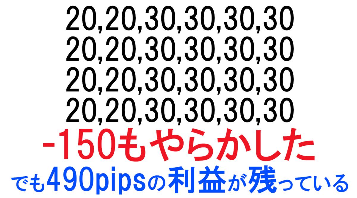 f:id:takumikogamiya:20200726144544p:plain